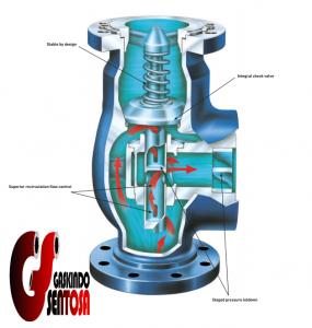 jual-Typical-Automatic-Recirculation-Valve-arv-valve